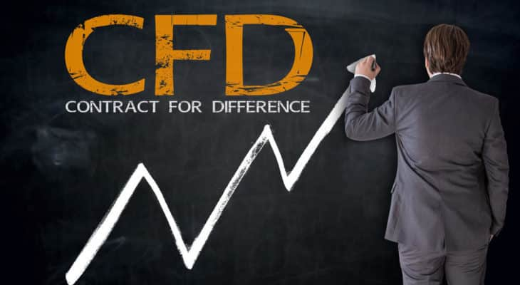 Contract For Difference (CFD)
